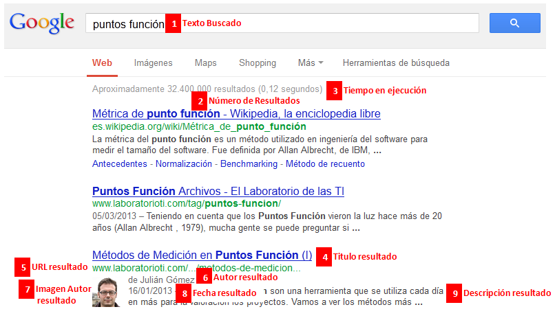 Ejemplo pr ctico de medici n en puntos funci n google for Funcion de salida