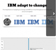 Timeline IBM Adapt to Change