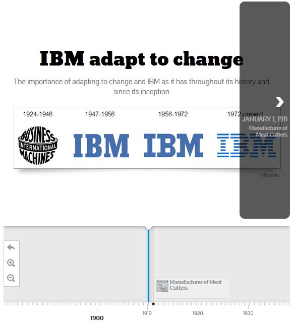 Timeline IBM Adapt to Change