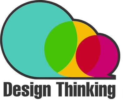 designthinking.es