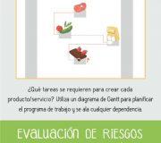 ingredientes-perfecto-plan-de-proyecto