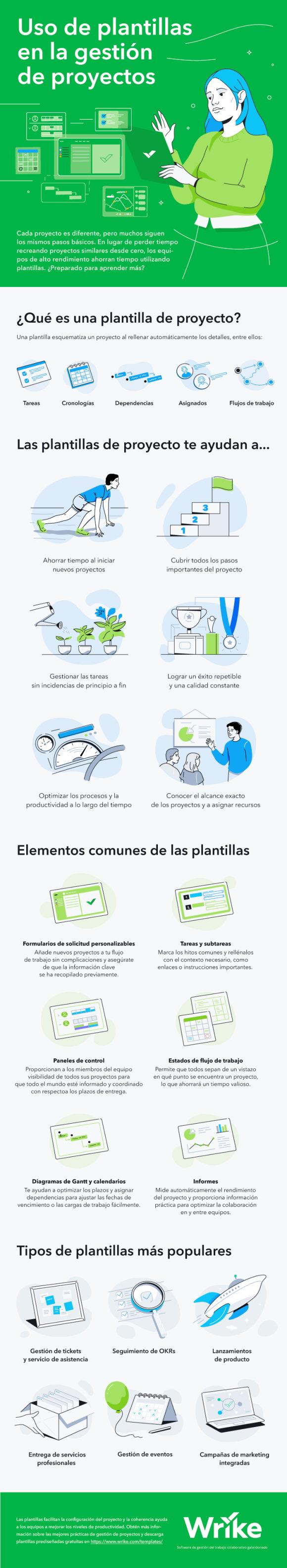 Plantillas-Para-Gestion-De-Proyectos